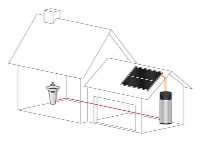 Schéma D'une Installation D'un Chauffe Eau Thermodynamique Héliothermique
